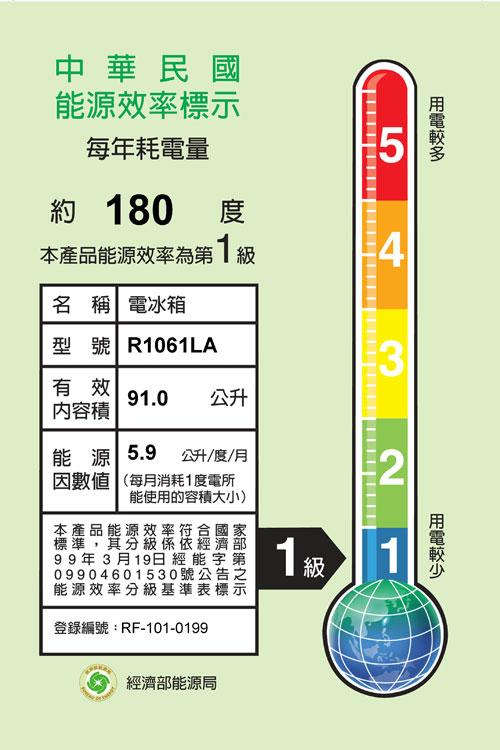富奕冷氣R1061LA小鮮綠